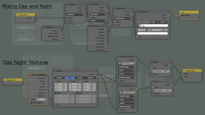 """Mixing Day and Night"" and ""Day Night Textures"" node groups"