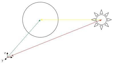 Получения вектора освещения